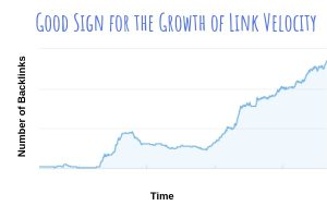 Good Sign for the Growth of Link Velocity